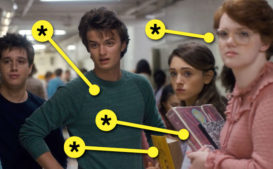 View the Ultimate Gallery of 'Stranger Things' References to Genre and Decade